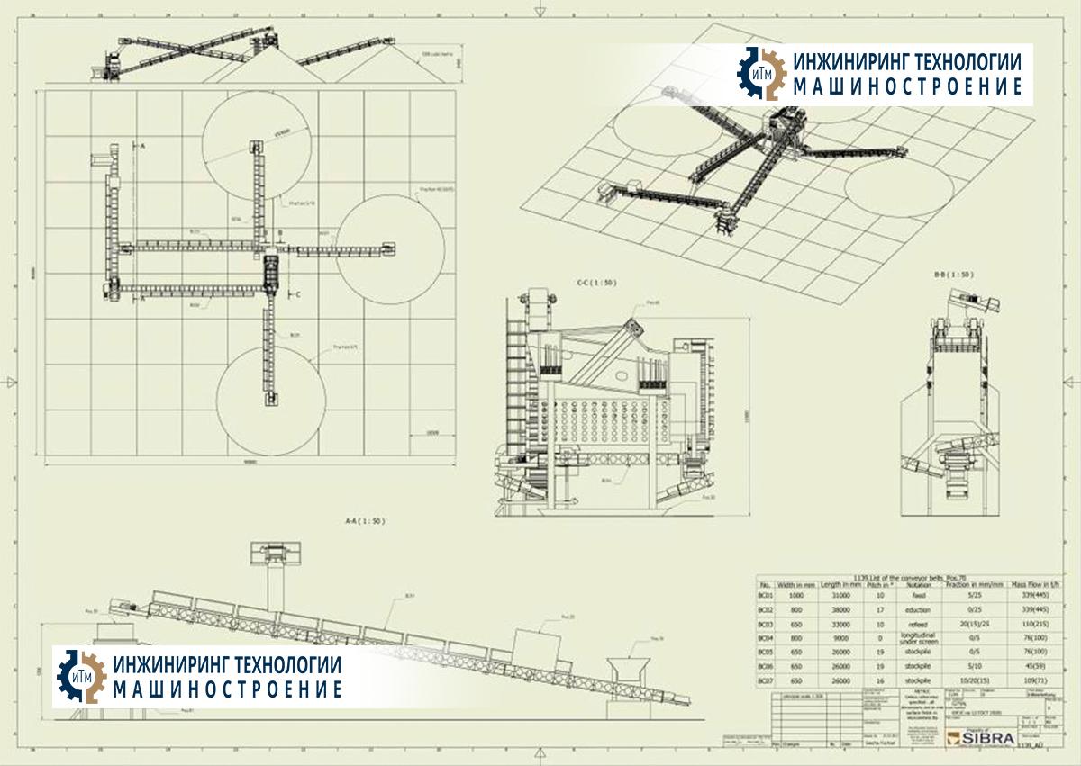 Производство в Башкортостане кубовидного материала до 90 % из диорита 260 т час